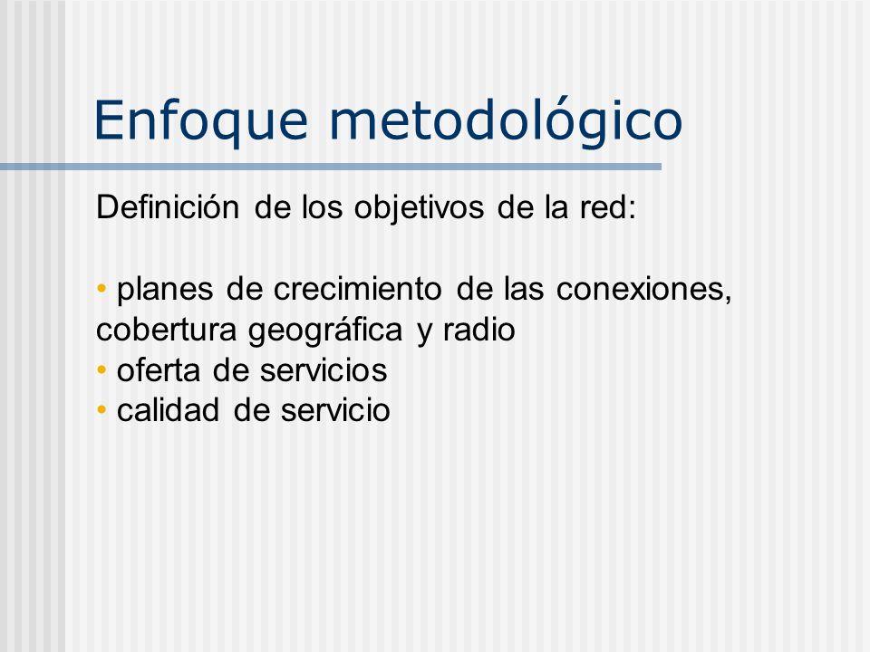 Enfoque metodológico Definición de los objetivos de la red:
