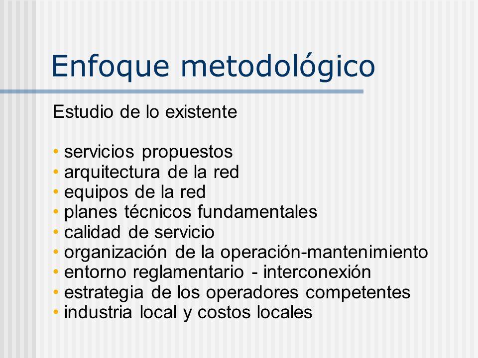 Enfoque metodológico Estudio de lo existente • servicios propuestos
