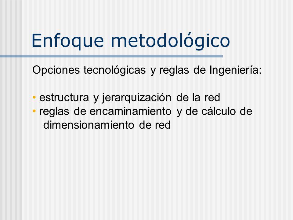Enfoque metodológico Opciones tecnológicas y reglas de Ingeniería: