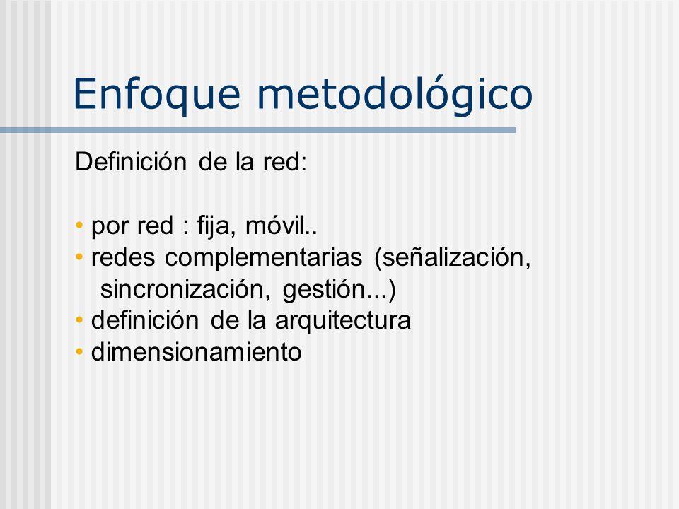 Enfoque metodológico Definición de la red: • por red : fija, móvil..