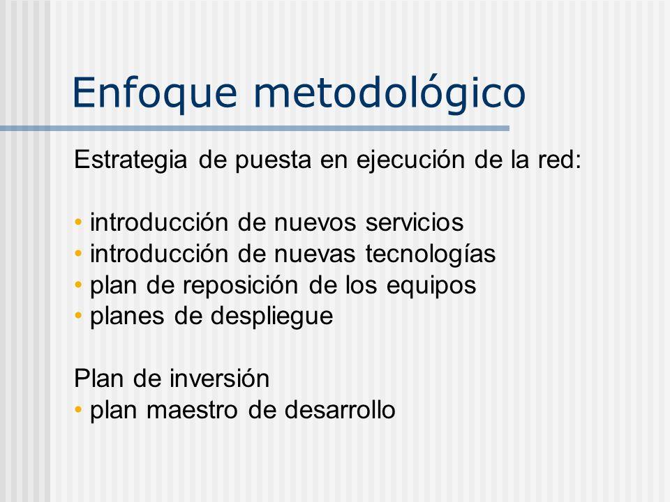Enfoque metodológico Estrategia de puesta en ejecución de la red: