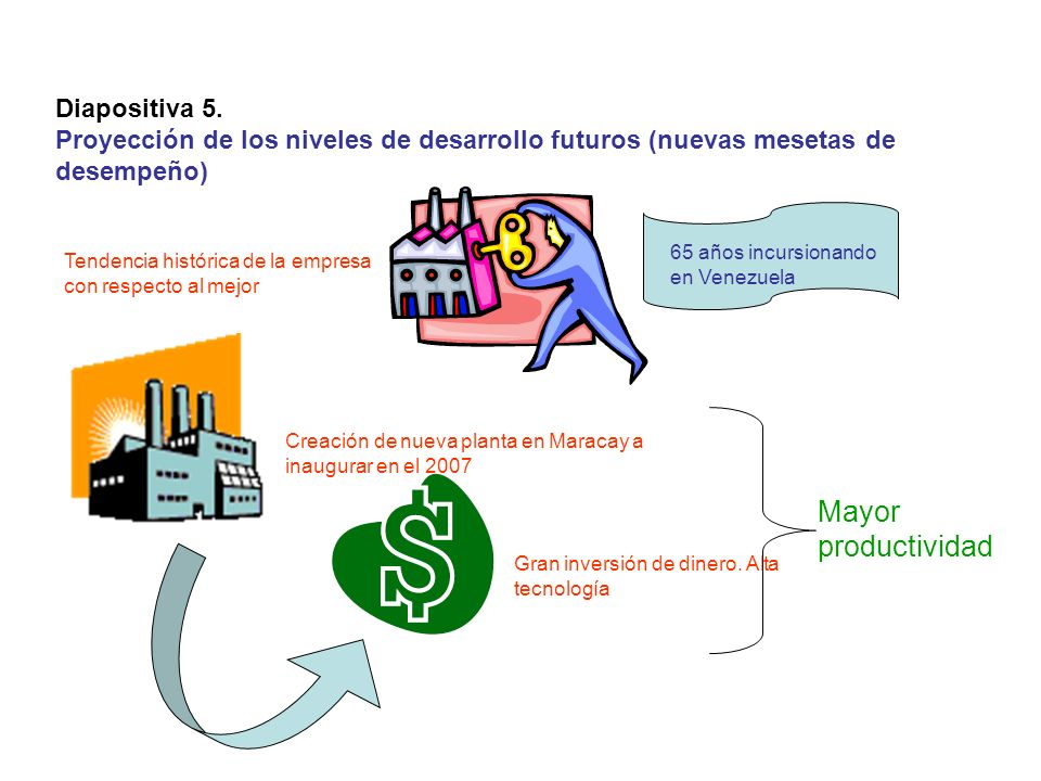 Mayor productividad Diapositiva 5.