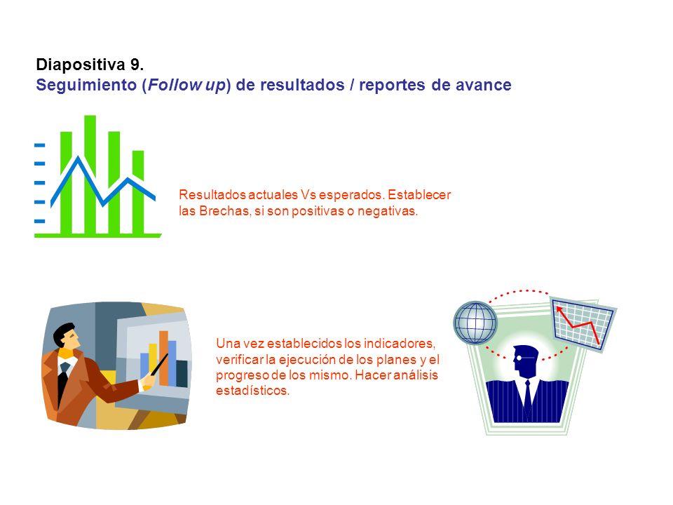 Seguimiento (Follow up) de resultados / reportes de avance