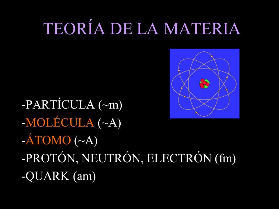 TEORÍA DE LA MATERIA -PARTÍCULA (~m) -MOLÉCULA (~A) -ÁTOMO (~A)