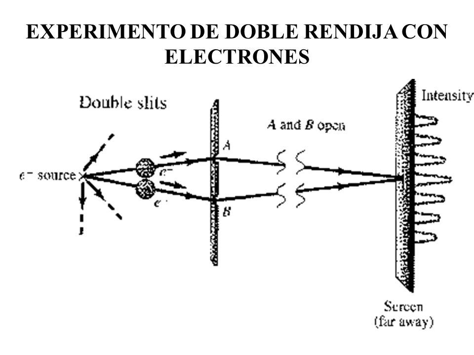 EXPERIMENTO DE DOBLE RENDIJA CON ELECTRONES