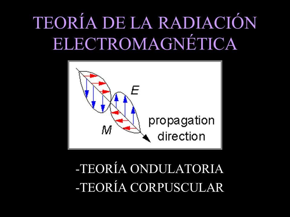 TEORÍA DE LA RADIACIÓN ELECTROMAGNÉTICA