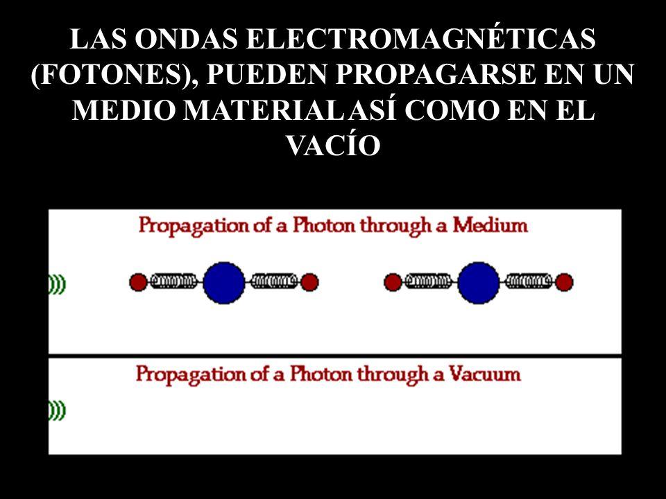 LAS ONDAS ELECTROMAGNÉTICAS (FOTONES), PUEDEN PROPAGARSE EN UN MEDIO MATERIAL ASÍ COMO EN EL VACÍO