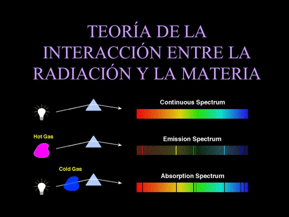 TEORÍA DE LA INTERACCIÓN ENTRE LA RADIACIÓN Y LA MATERIA