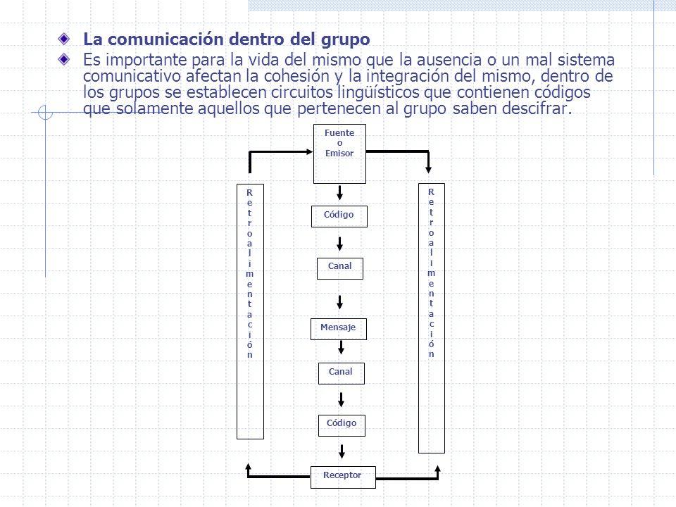 La comunicación dentro del grupo