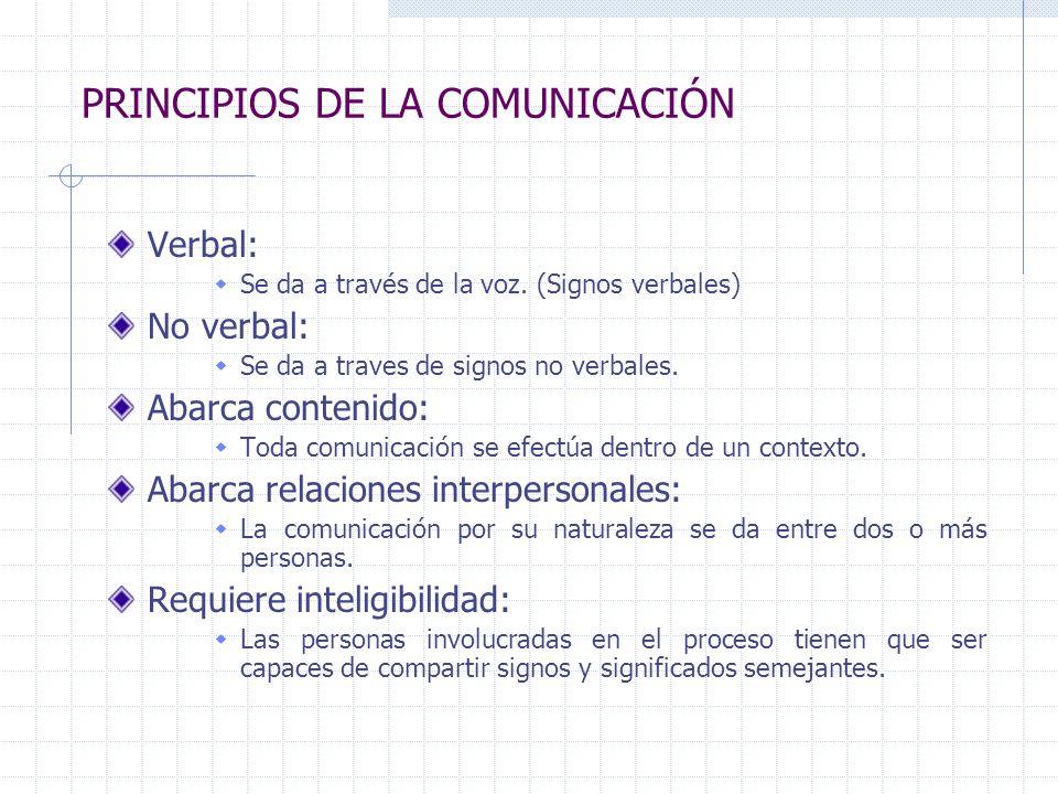 PRINCIPIOS DE LA COMUNICACIÓN