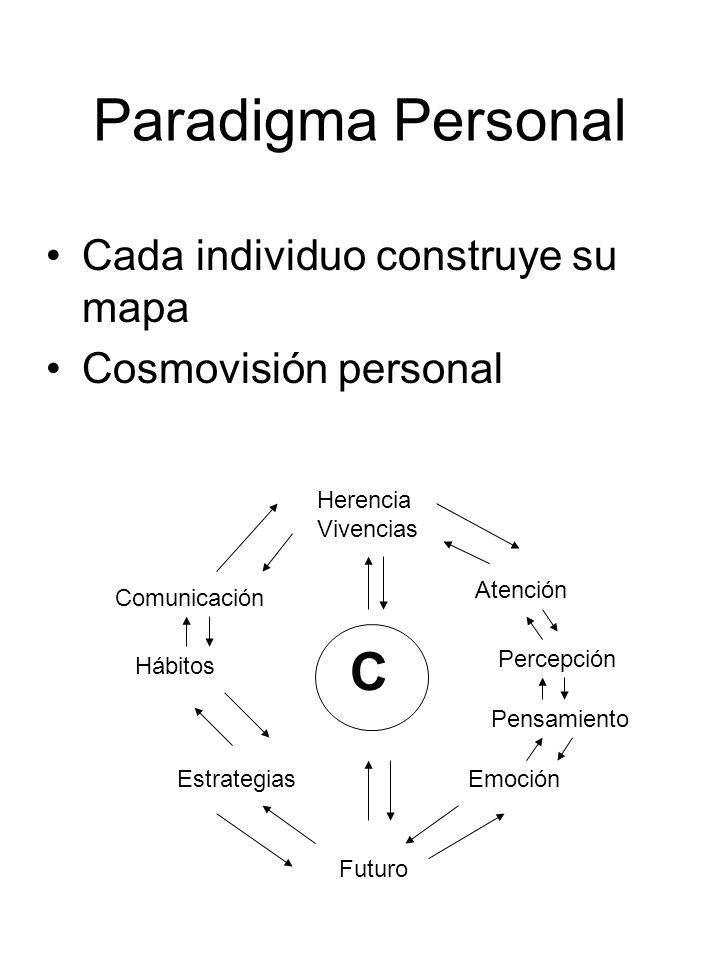 Paradigma Personal C Cada individuo construye su mapa