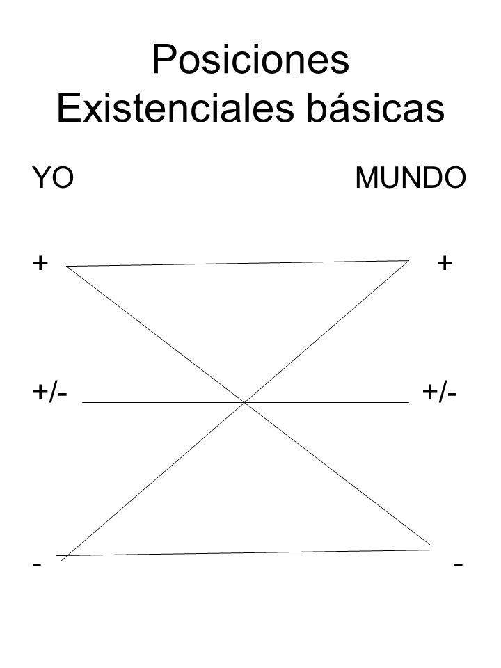 Posiciones Existenciales básicas