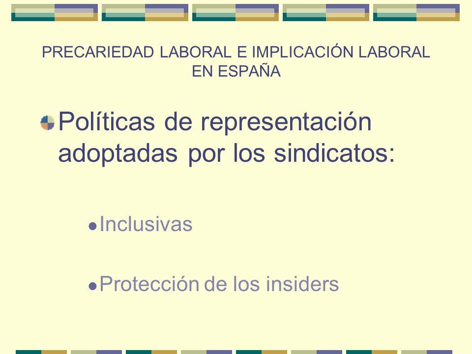 PRECARIEDAD LABORAL E IMPLICACIÓN LABORAL EN ESPAÑA
