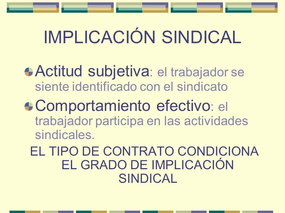 EL TIPO DE CONTRATO CONDICIONA EL GRADO DE IMPLICACIÓN SINDICAL