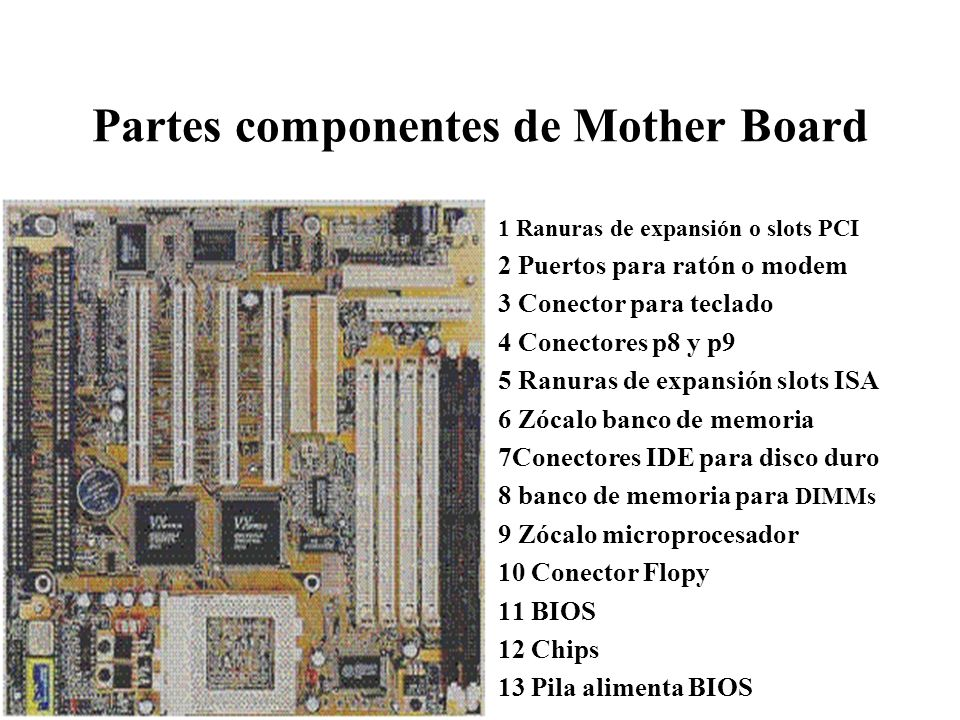 Partes componentes de Mother Board