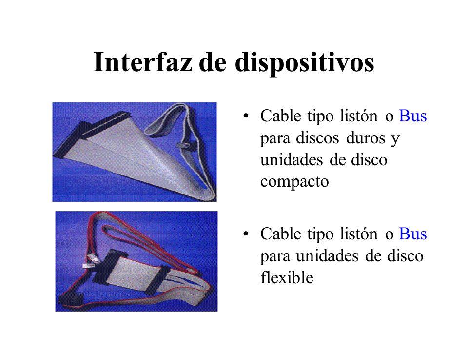 Interfaz de dispositivos