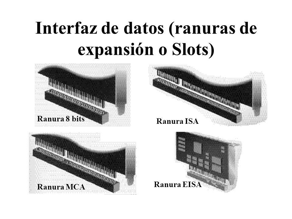 Interfaz de datos (ranuras de expansión o Slots)
