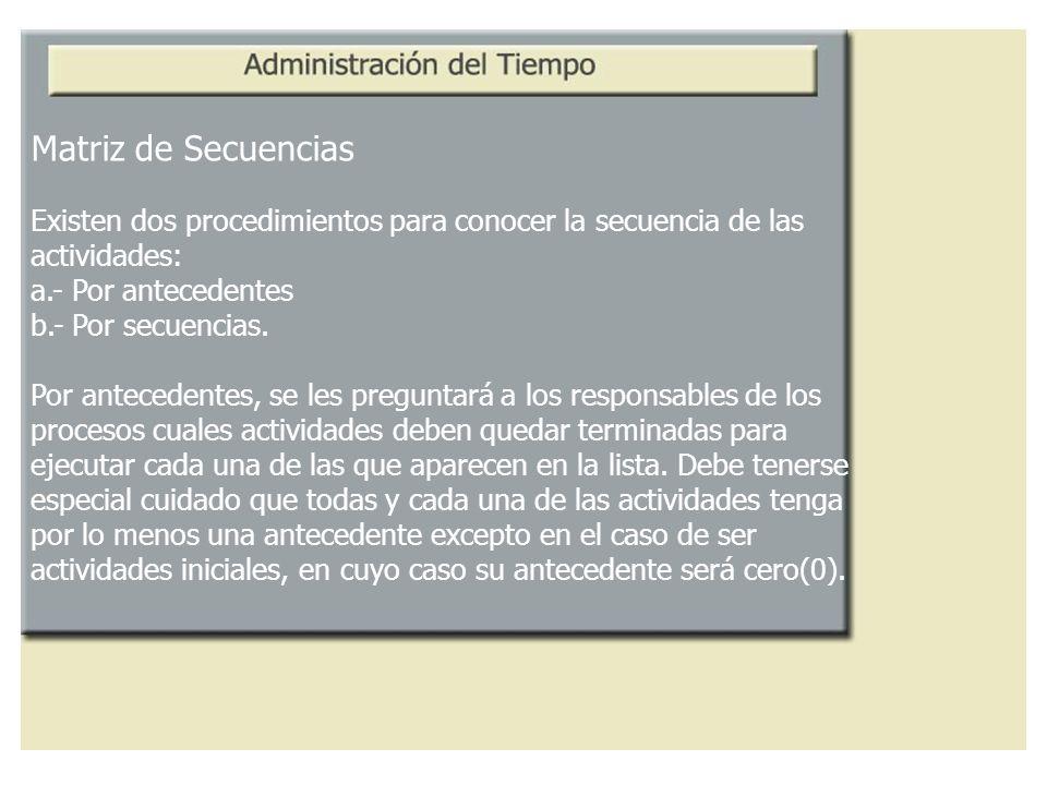 Matriz de Secuencias Existen dos procedimientos para conocer la secuencia de las