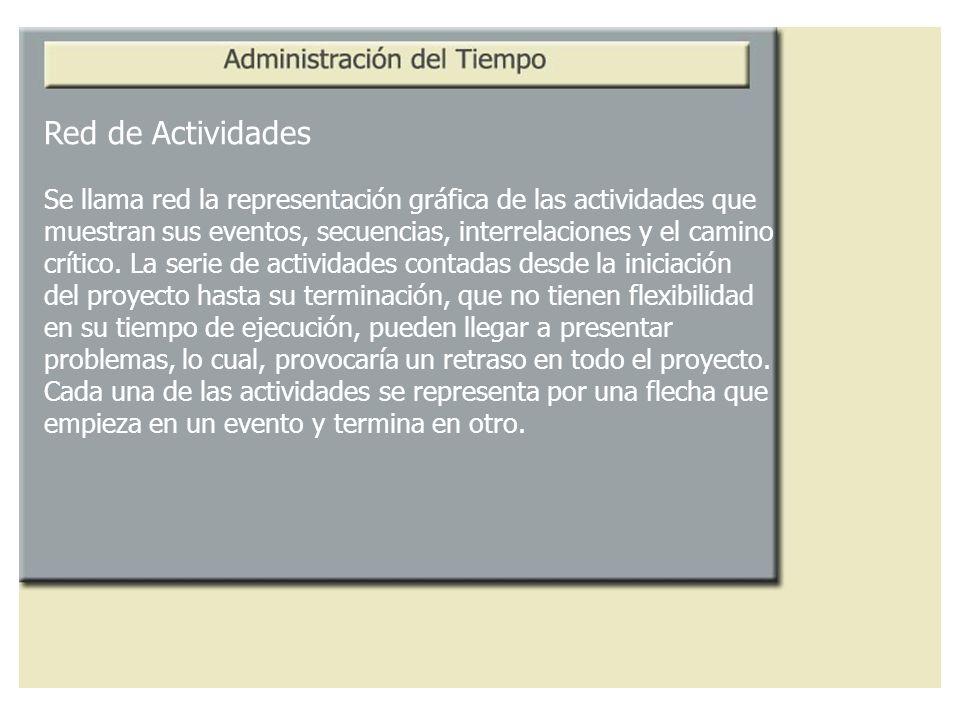 Red de Actividades Se llama red la representación gráfica de las actividades que