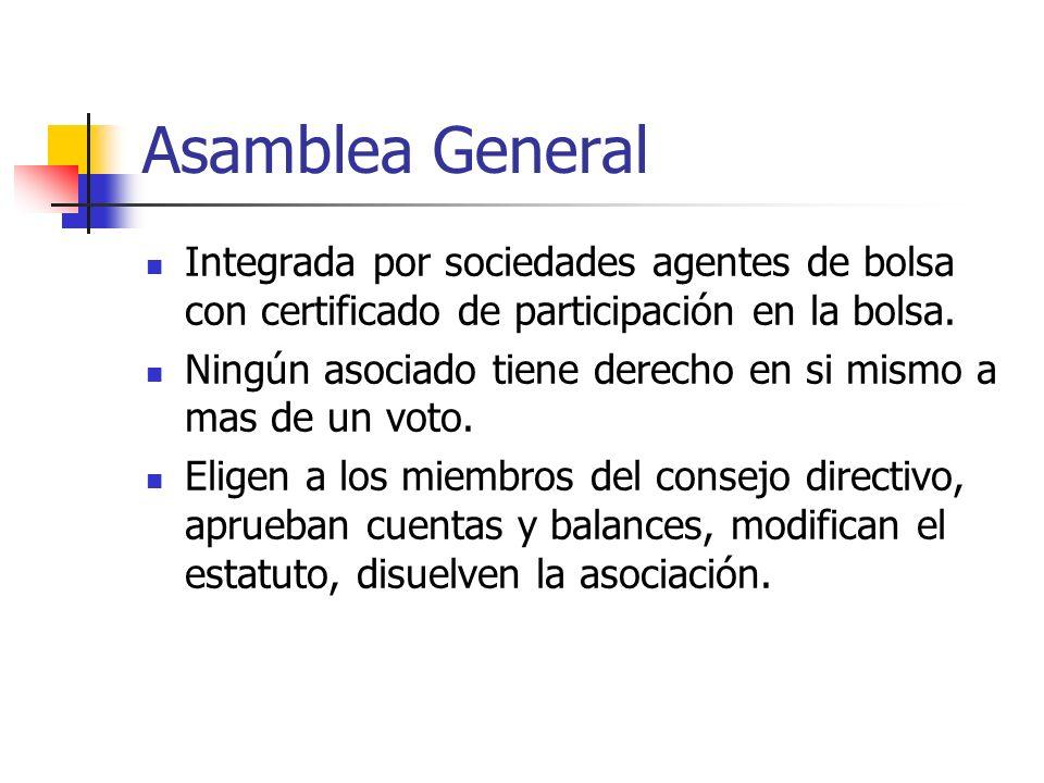 Asamblea General Integrada por sociedades agentes de bolsa con certificado de participación en la bolsa.