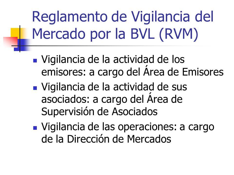 Reglamento de Vigilancia del Mercado por la BVL (RVM)