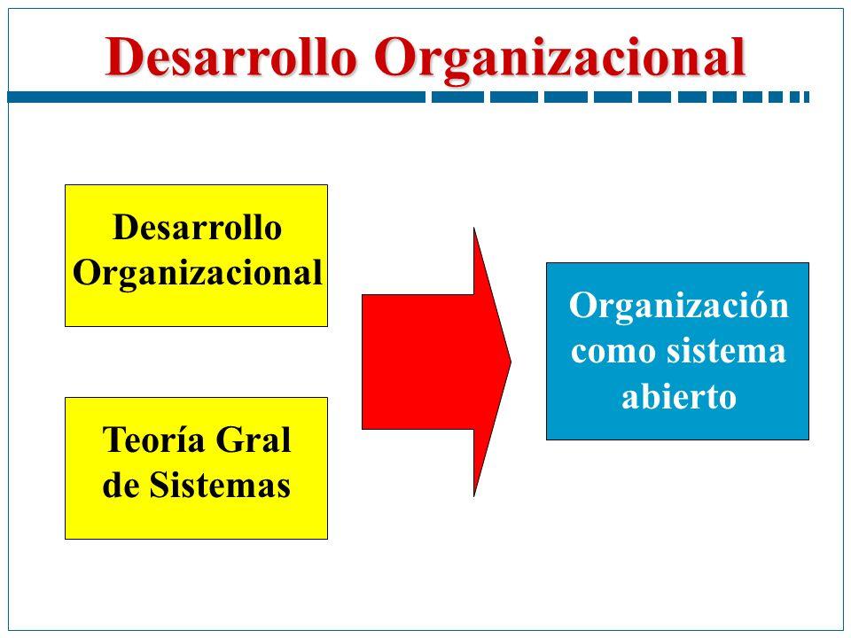 Desarrollo Organizacional Organización como sistema abierto Teoría Gral de Sistemas