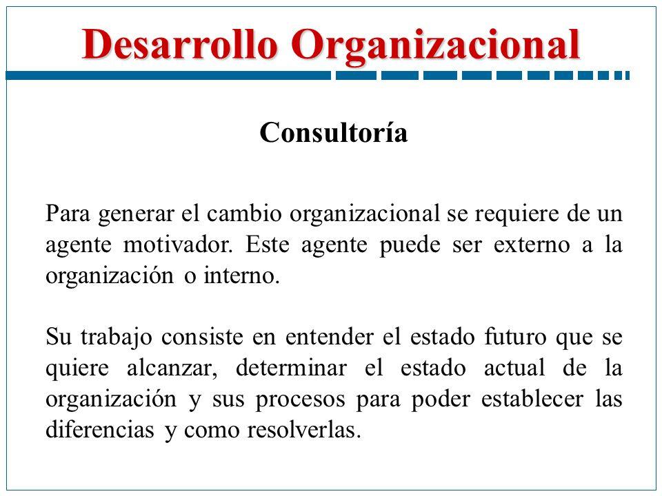 Consultoría Para generar el cambio organizacional se requiere de un agente motivador. Este agente puede ser externo a la organización o interno.