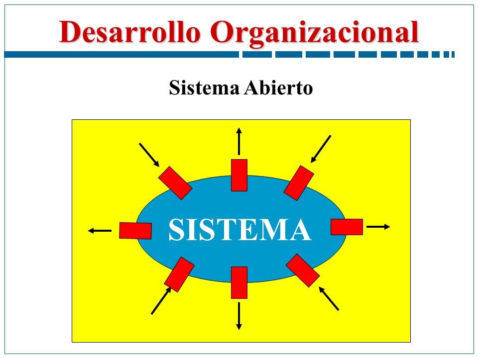 Sistema Abierto SISTEMA