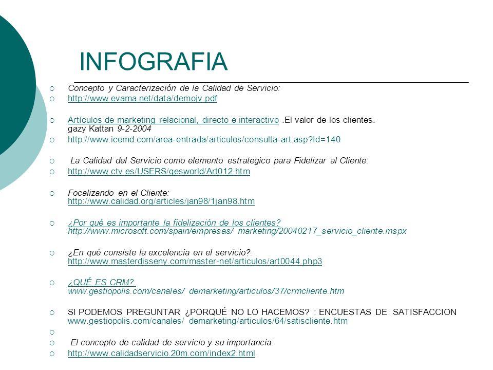 INFOGRAFIA Concepto y Caracterización de la Calidad de Servicio: