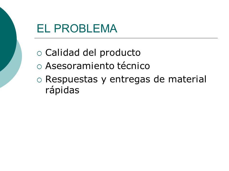 EL PROBLEMA Calidad del producto Asesoramiento técnico