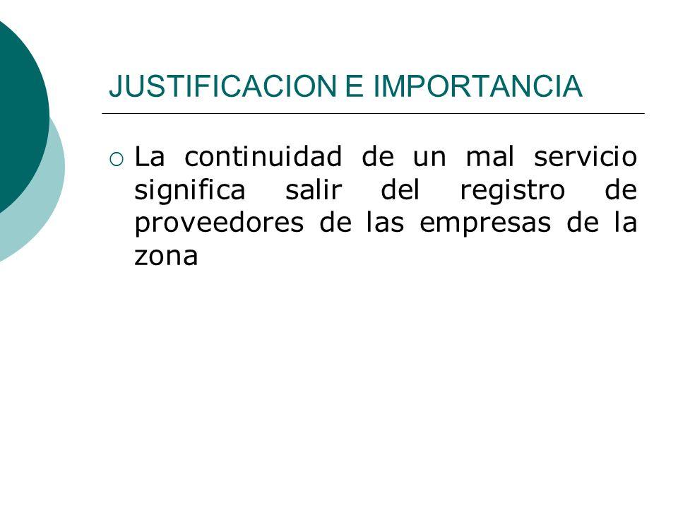 JUSTIFICACION E IMPORTANCIA