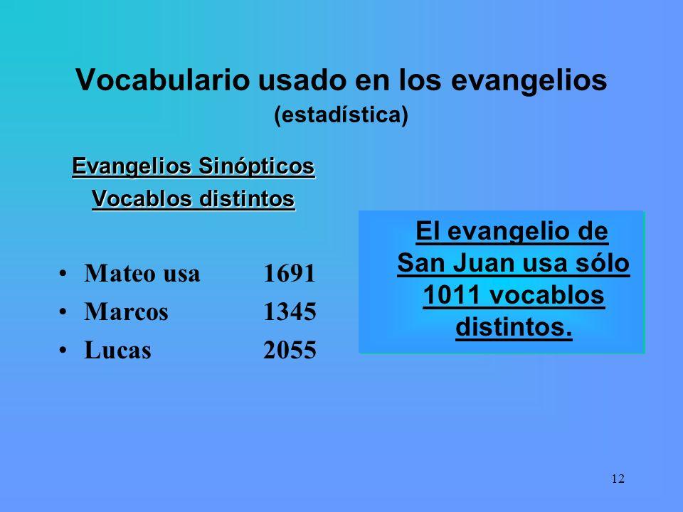 Vocabulario usado en los evangelios (estadística)