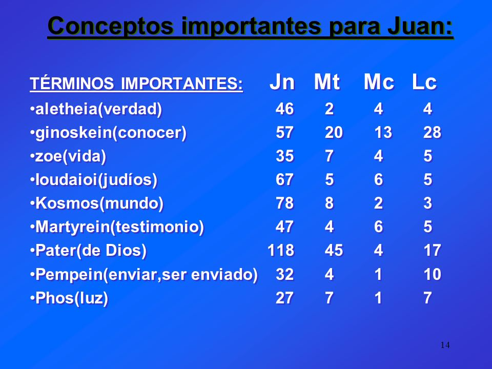 Conceptos importantes para Juan: