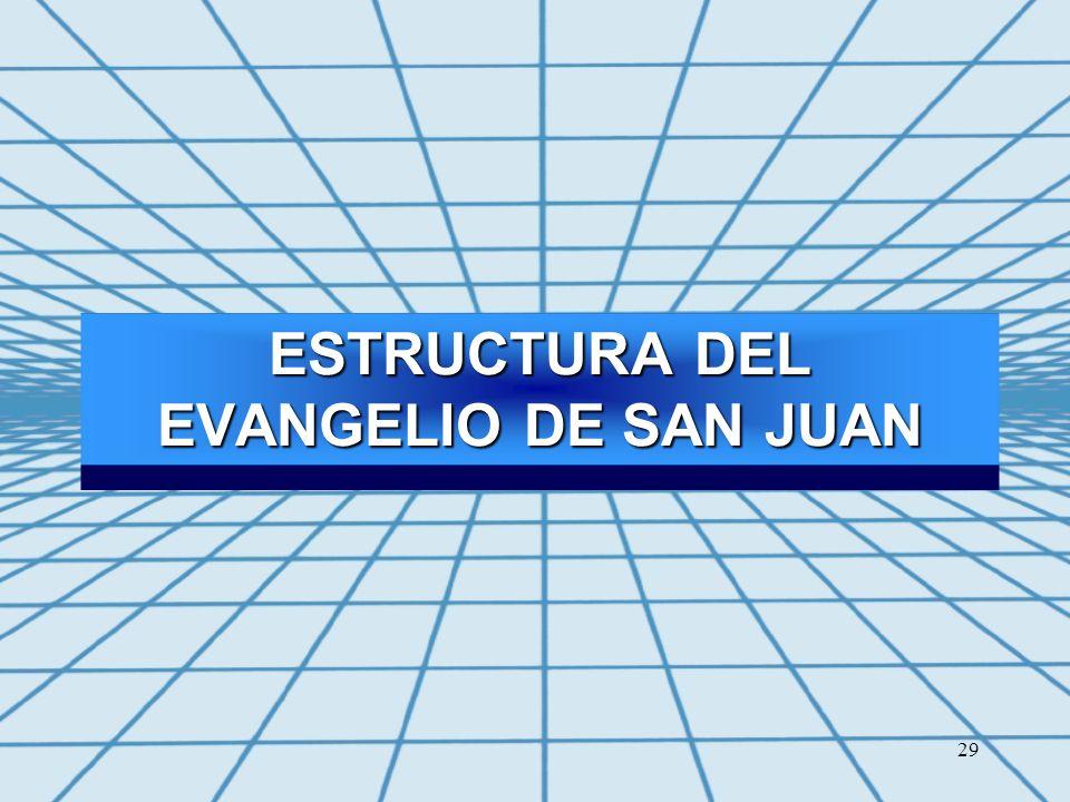 ESTRUCTURA DEL EVANGELIO DE SAN JUAN