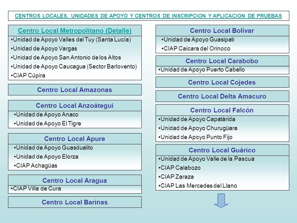 Centro Local Metropolitano (Detalle)