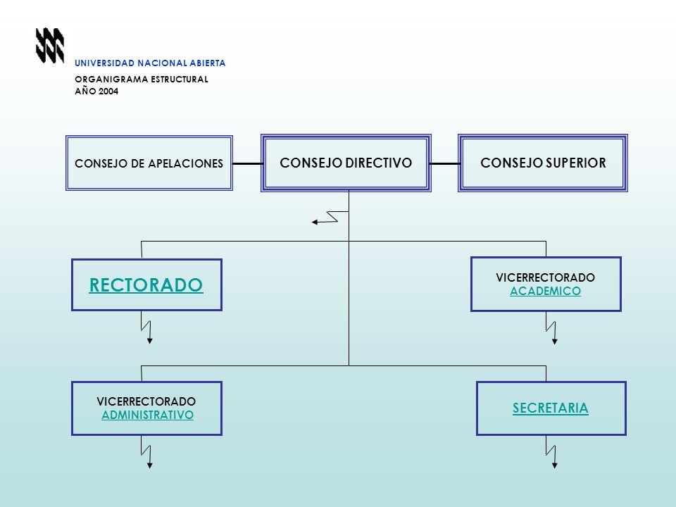 CONSEJO DE APELACIONES