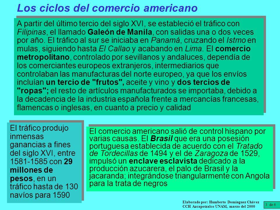Los ciclos del comercio americano