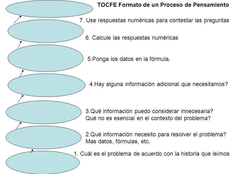 TOCFE Formato de un Proceso de Pensamiento