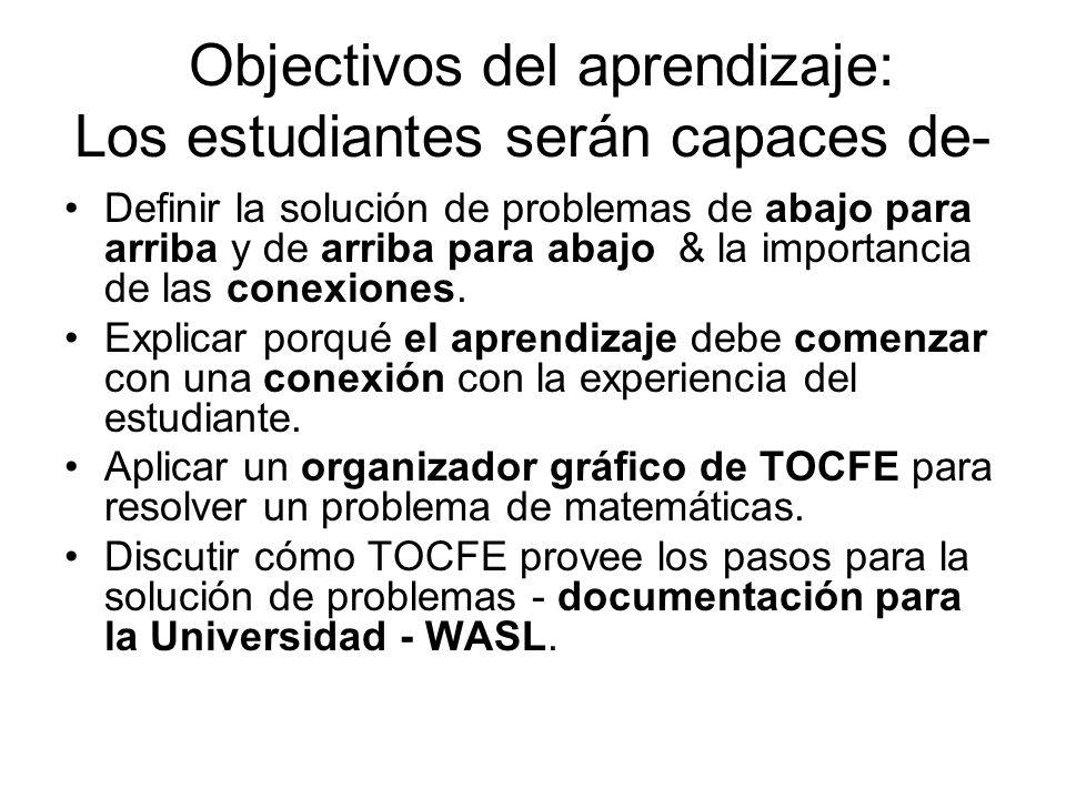 Objectivos del aprendizaje: Los estudiantes serán capaces de-