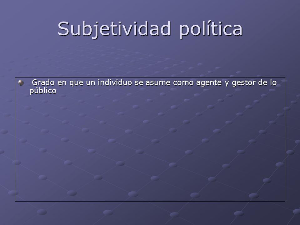 Subjetividad política