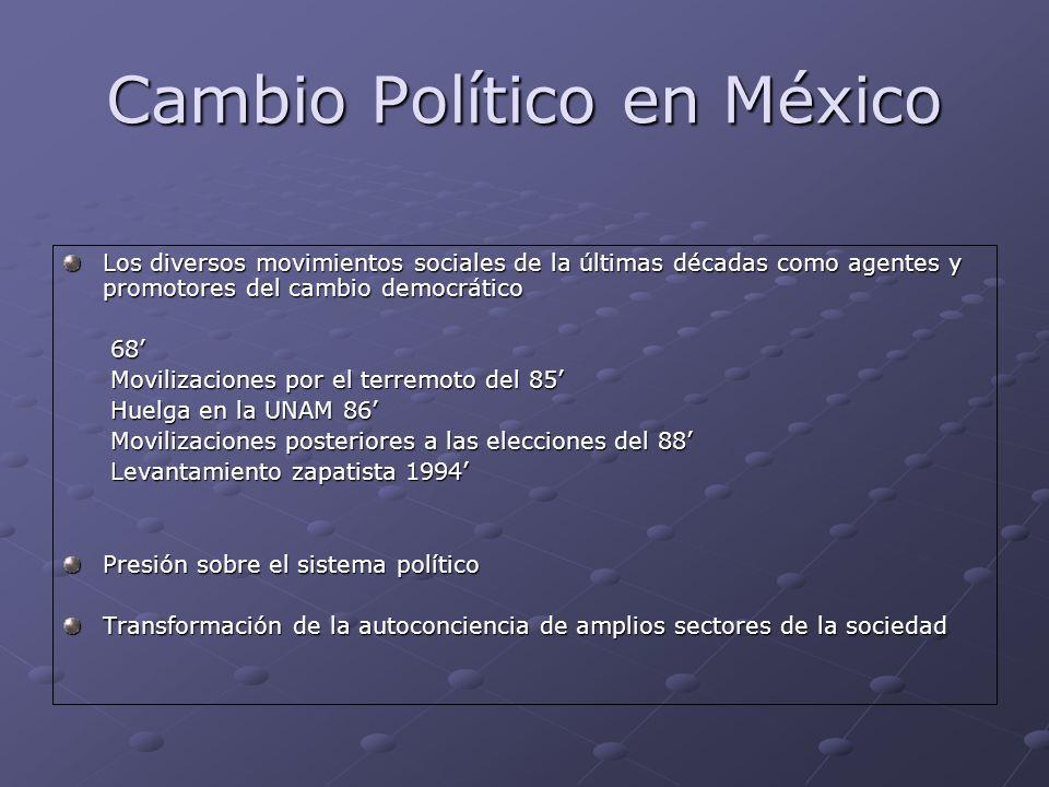 Cambio Político en México