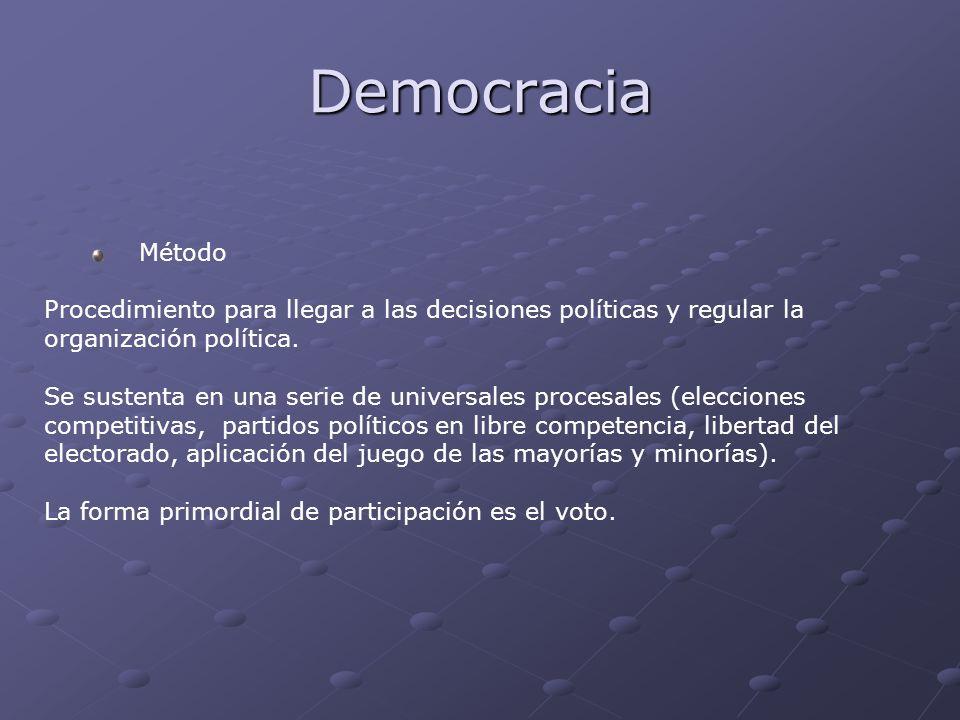 Democracia Método. Procedimiento para llegar a las decisiones políticas y regular la organización política.
