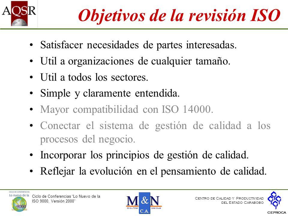 Objetivos de la revisión ISO