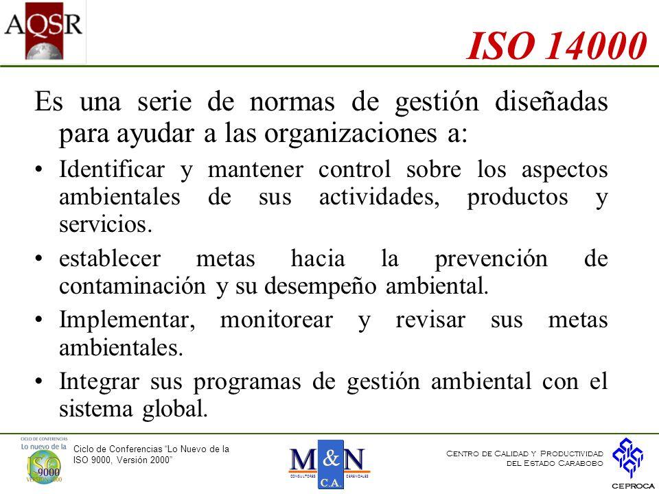 ISO 14000 Es una serie de normas de gestión diseñadas para ayudar a las organizaciones a: