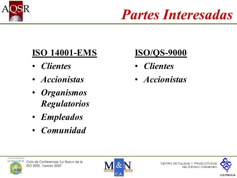 Partes Interesadas ISO 14001-EMS Clientes Accionistas
