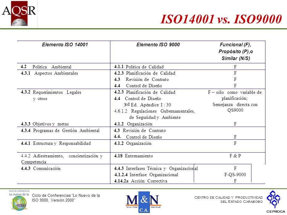 ISO14001 vs. ISO9000 Elemento ISO 14001 Elemento ISO 9000