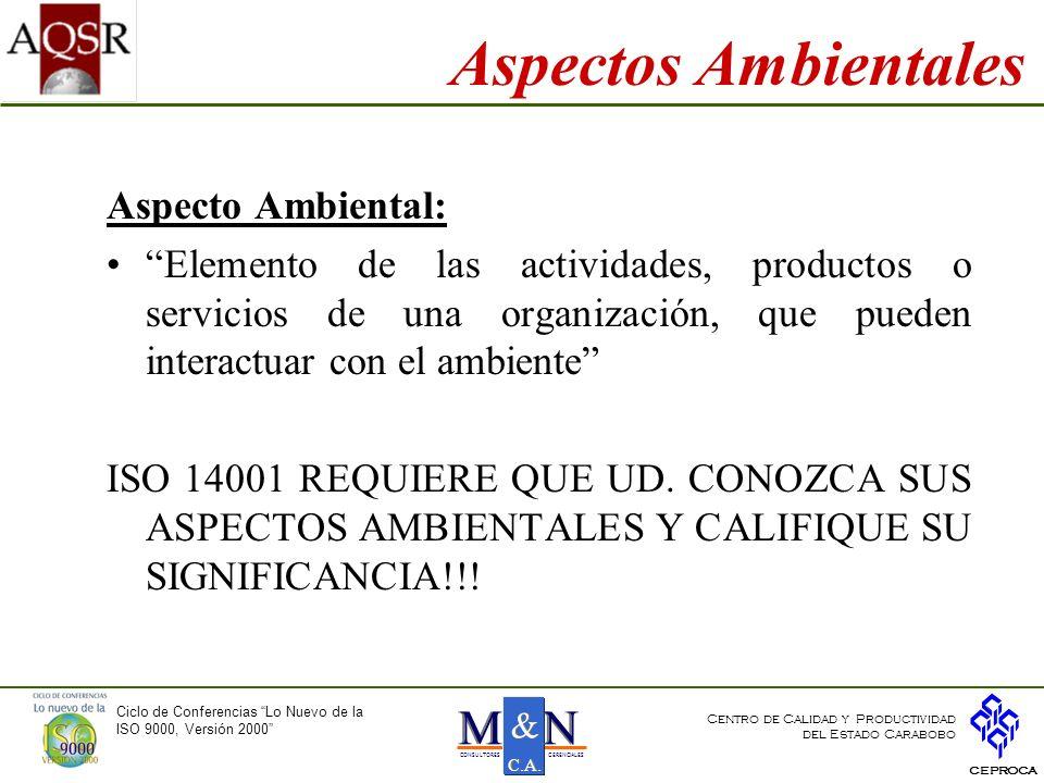 Aspectos Ambientales Aspecto Ambiental: