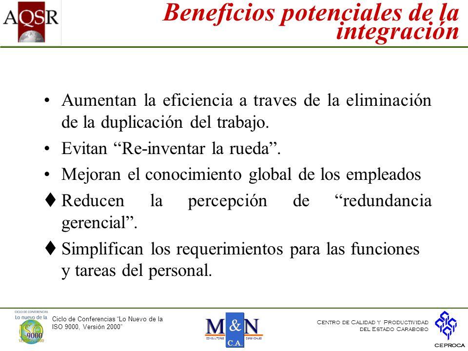 Beneficios potenciales de la integración