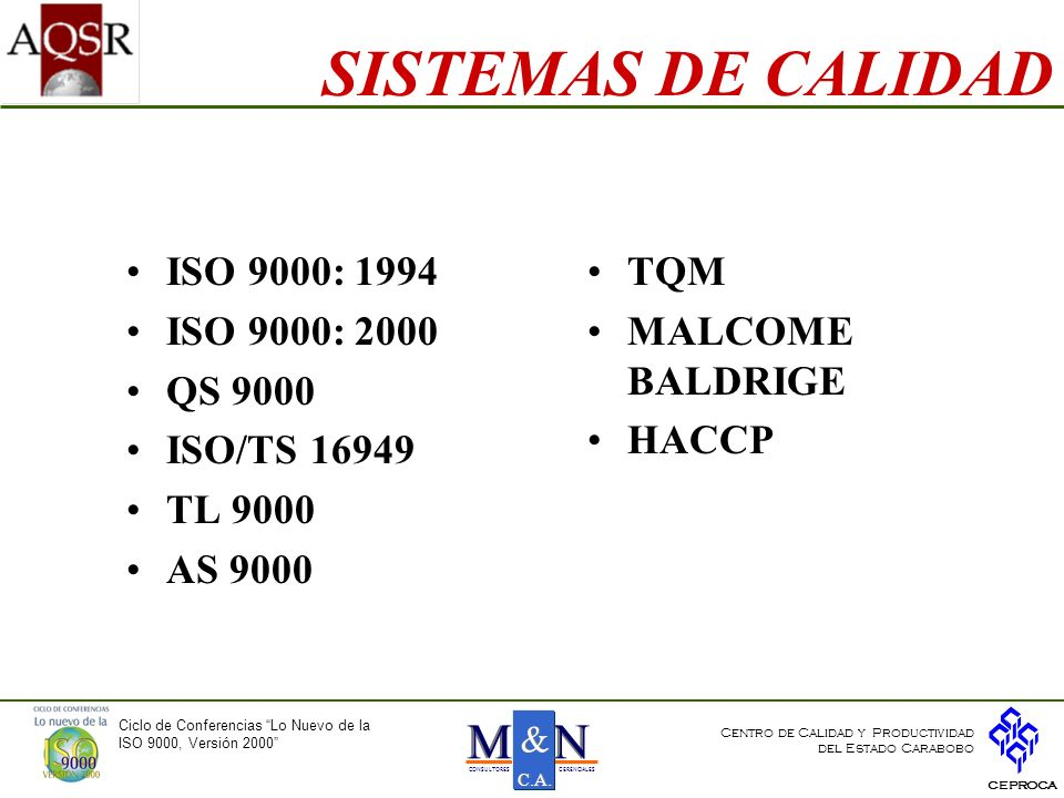 SISTEMAS DE CALIDAD ISO 9000: 1994 ISO 9000: 2000 QS 9000 ISO/TS 16949