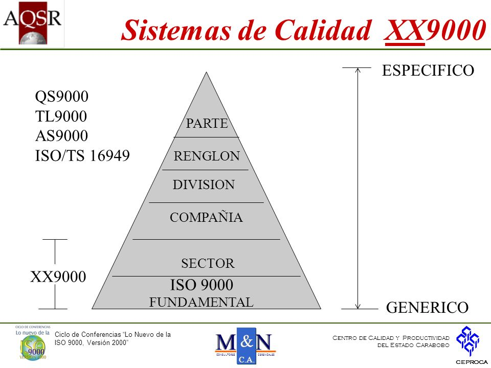 Sistemas de Calidad XX9000 ESPECIFICO QS9000 TL9000 AS9000